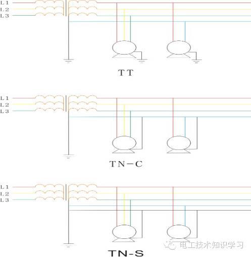 TN_S工地三相五线制电路布线详解_29