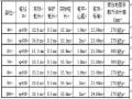 城建CFG桩冬季施工方案Word版(共45页)