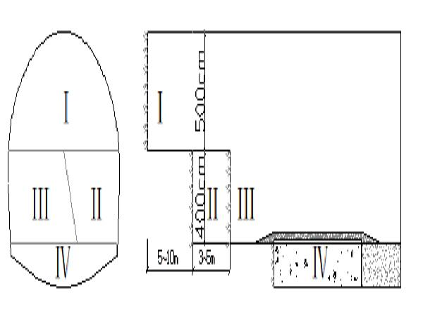 隧道钻爆施工设计方案