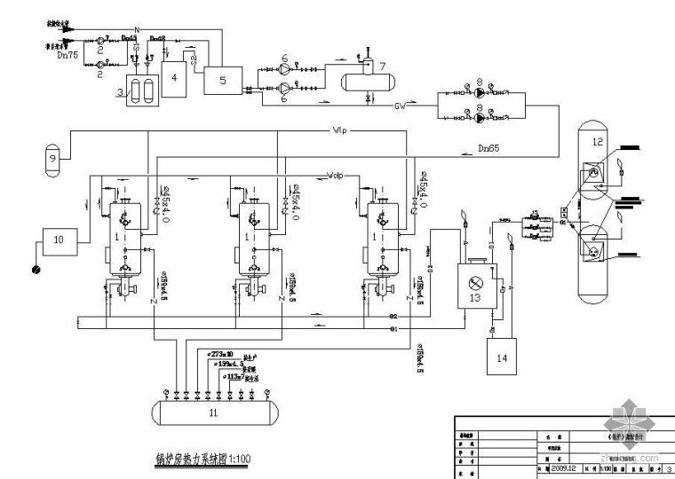 某纺织厂供热锅炉房工艺设计