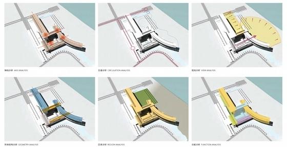 [三亚]弧线型度假酒店及豪华别墅区规划设计方案文本-弧线型度假酒店及豪华别墅区规划分析图