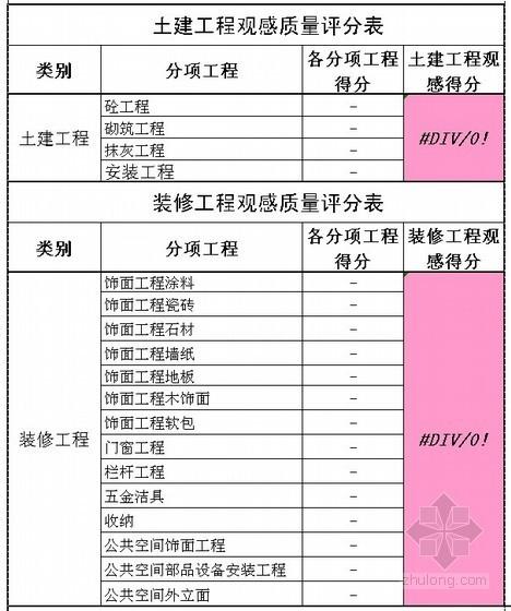 建筑工程观感质量评分表(土建 装饰装修 园林)