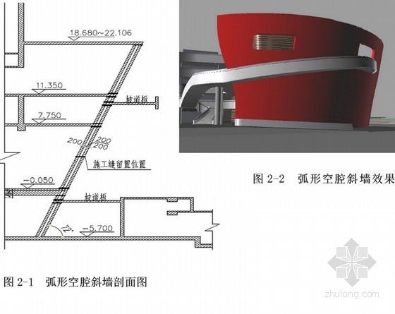 斜向弧形空腔现浇钢筋混凝土墙体施工关键技术申报汇报(80页)
