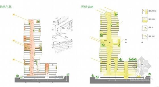 [山东]框剪结构地标性办公楼工程绿色文明施工汇报(62页丰富大图节能减排)-节能减排