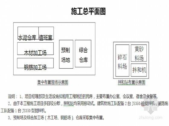 [江苏]土地治理工程施工组织设计(2014年 田间工程配套)