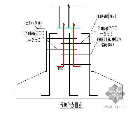 河南某厂房施工组织设计(门式刚架)