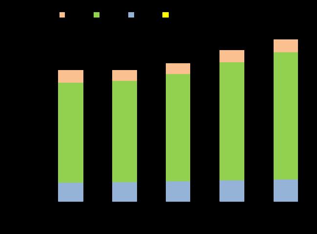 [数据]2018年交通运输行业发展统计公报_14