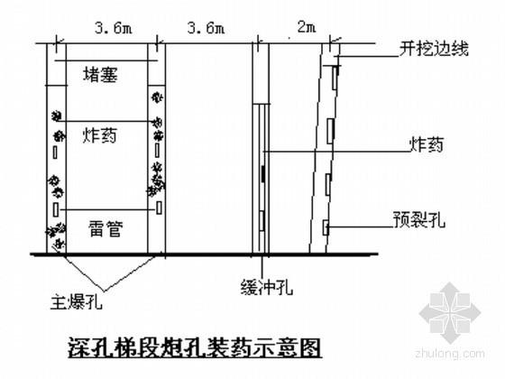 水库输水洞、电站土建及设备安装工程施工组织设计