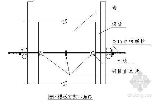 上海某钢厂主电室及变电所施工方案
