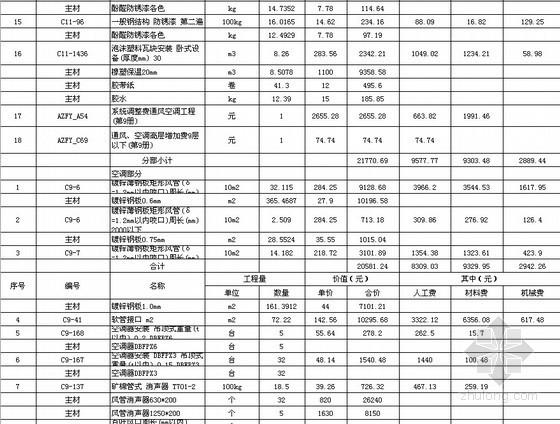 [山西]2011年酒店空调工程预算书