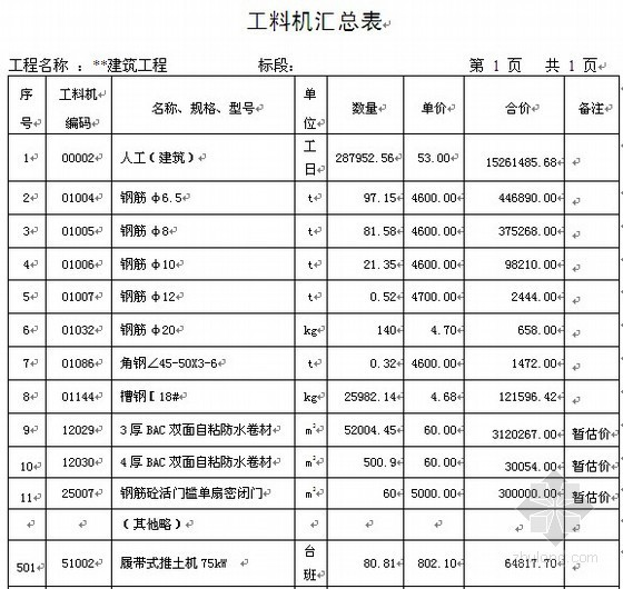 [山东]大厦建筑安装工程招标控制价(2011)