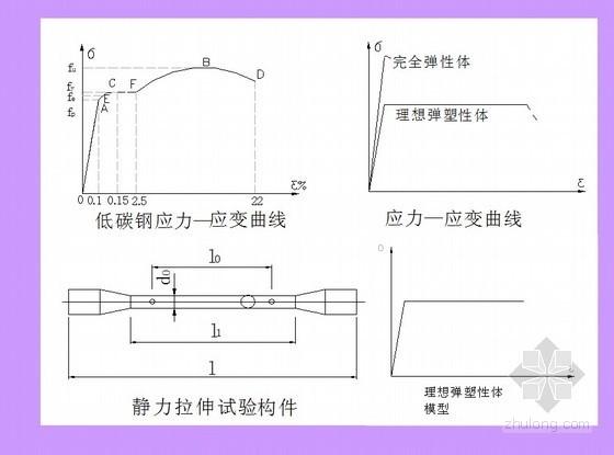 [造价入门]钢结构基本知识图解(83页)