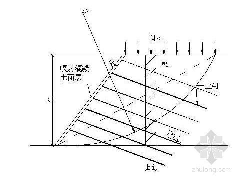 [辽宁]供电工程深基坑土钉墙支护计算书