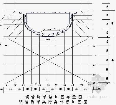 [黑龙江]土地整理工程施工组织设计(技术标)
