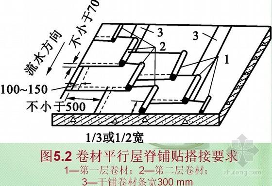 建筑工程施工技术专业教材培训讲义(八个单元 近1400页)