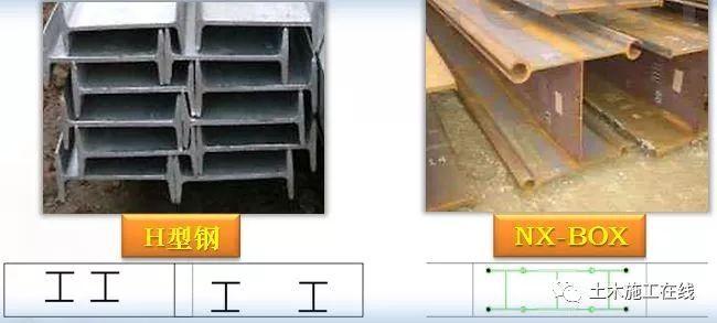 型钢水泥土复合搅拌桩支护结构技术_7