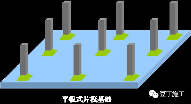 筏板基础施工标准做法(推荐)_4