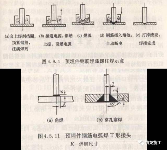 最难搞懂的钢筋工程,看看规范怎么说!_48