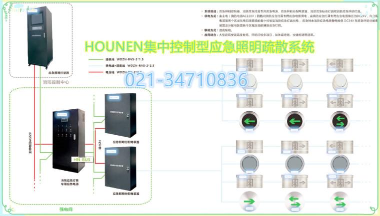 集中控制型应急照明疏散系统_厚能.jpg