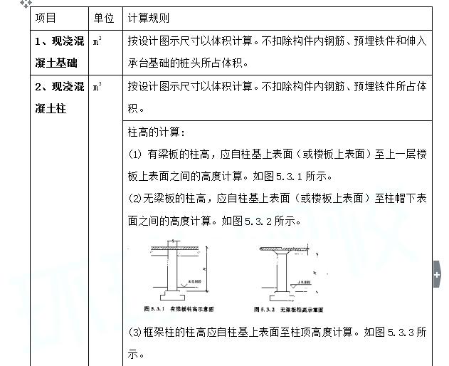清单看图算量组价(土建)精讲讲义word124页(图文案例)_4