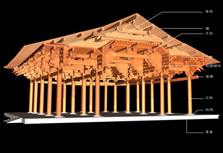 中国古建筑屋顶结构精讲(PPT,41页)
