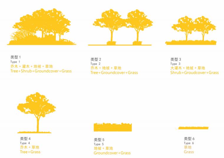 [浙江]宁波银泰匯城市规划景观概念性设计(现代风格)_18