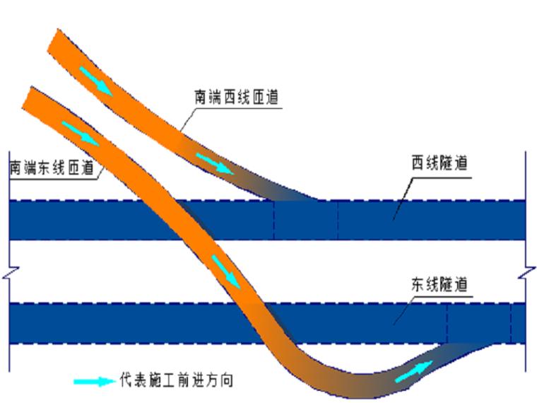 山岭隧道专项施工方案(Word版,共157页)