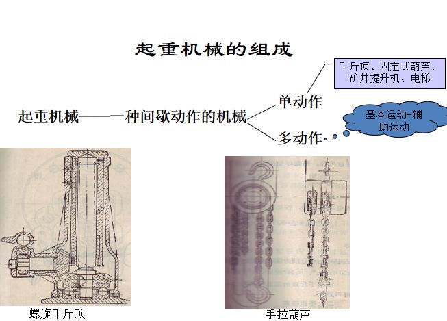 起重机的基本组成及主要参数