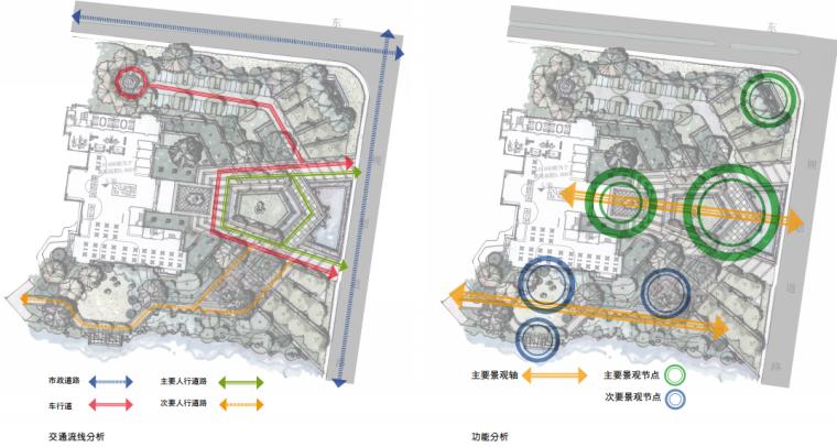 [苏州]金厦张家港展示中心概念方案设计-[苏州]金厦张家港梁丰生态园南侧地块展示中心概念方案设计B-4功能分析