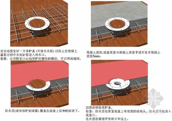 [江苏]框剪结构综合楼工程质量创优情况汇报(53页)