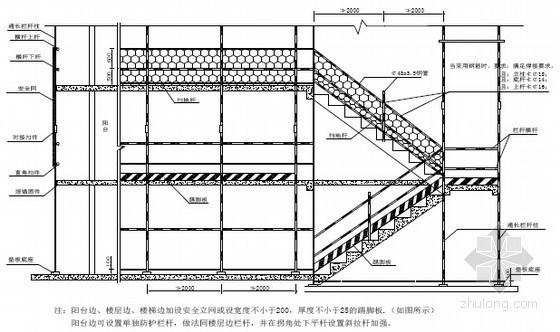 [山东]建筑施工现场安全文明施工标准图集
