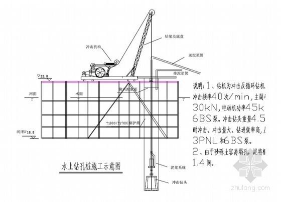 高60m水中钢筋混凝土灌注桩柱施工方案59页(水上平台 钢栈桥)