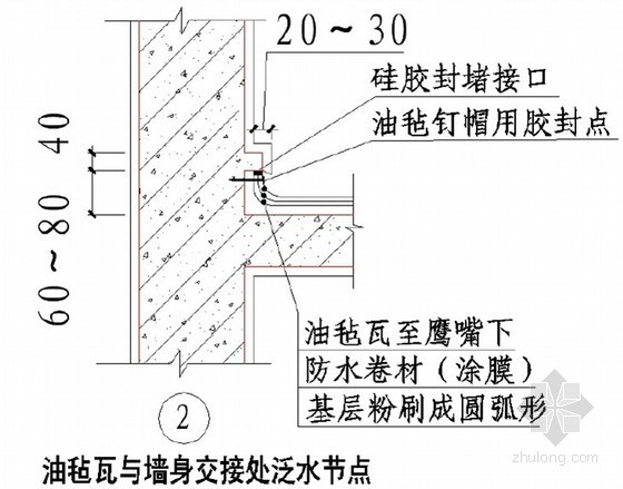 建筑施工屋面工程节点做法讲解