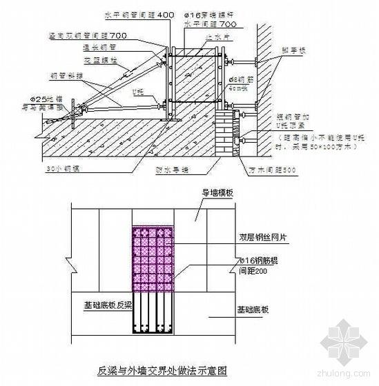 北京某框剪结构办公楼施工组织设计