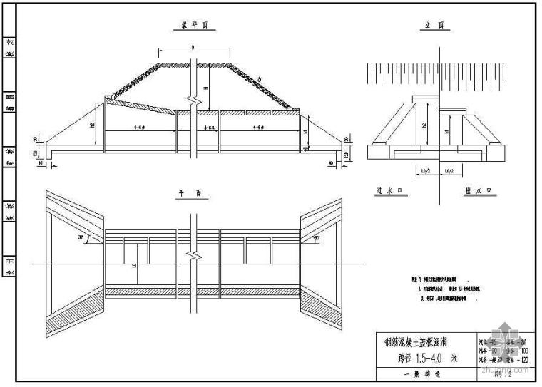 钢筋混凝土盖板涵洞设计图
