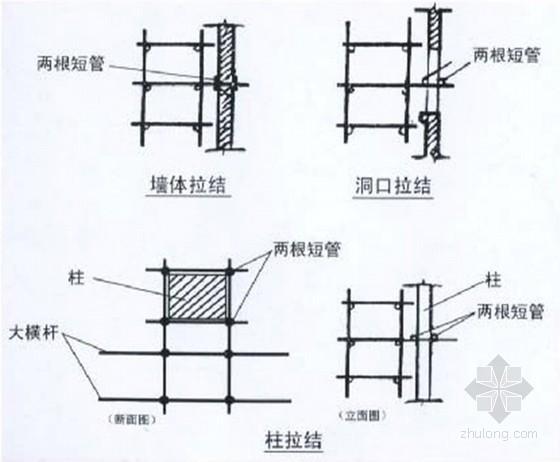 [北京]高层办公楼外墙悬挑脚手架施工方案(悬挑约20米)