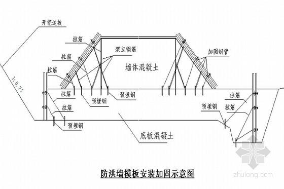 堤岸防洪应急抢险工程施工组织设计