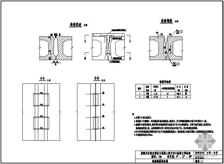 装配式后张法预应力混凝土连续空心板桥上部构造通用图(跨径16m、公路-Ⅱ级、1.25m板宽)