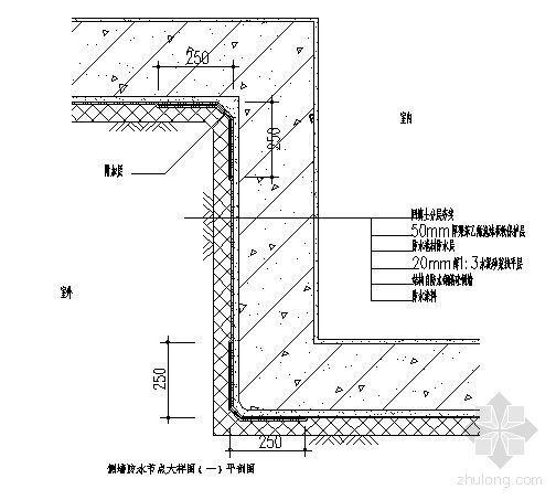 侧墙防水节点大样图(一)(平剖图)
