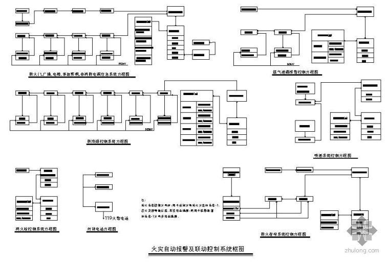 火灾自动报警及联动控制系统框图