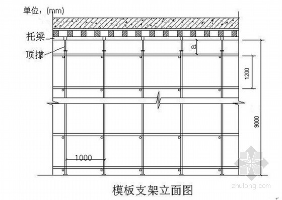 [湖南]高层框剪结构商住楼高支模施工方案