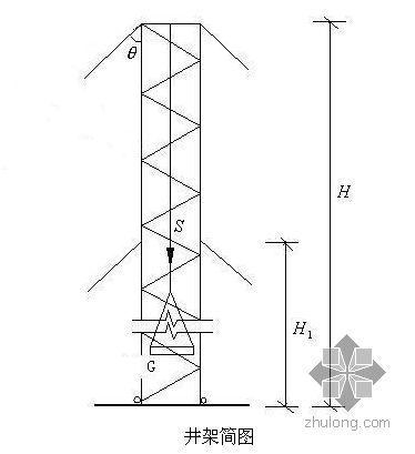 上海某住宅项目大型机械设备施工专项施工方案(塔式起重机、人货两用电梯、井架)
