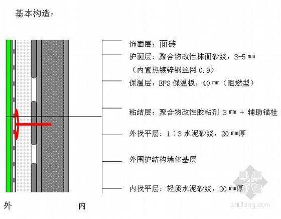 [江苏]EPS聚苯板外墙保温施工技术交底(中建)