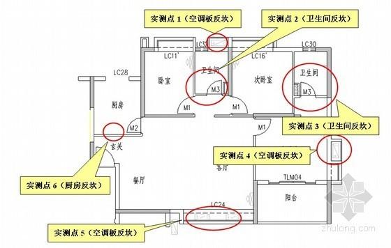 [上海]商业办公楼实测实量施工技术方案(附图)