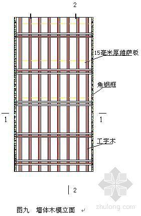 北京某多层综合楼模板施工方案(砖胎膜、木模、钢模)