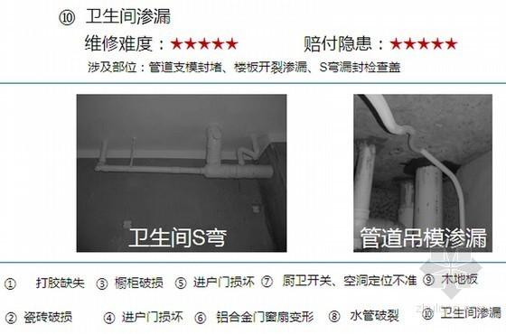 房建工程毛坯房及精装房质量管控总结