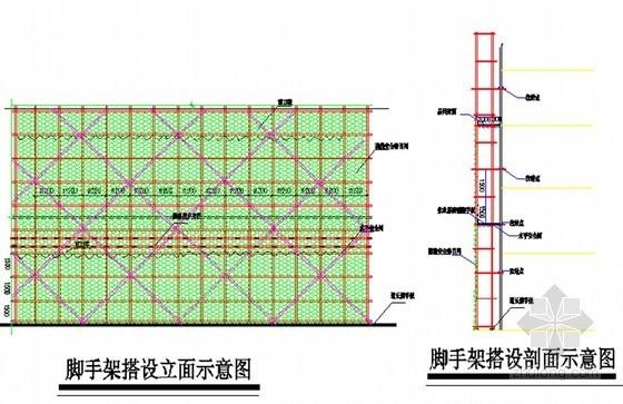 高层落地式钢管扣件双排脚手架施工方案(65m)