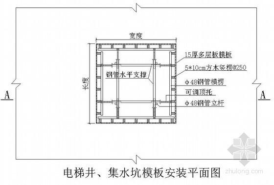 电梯井(集水坑)模板安装示意图(多层板)