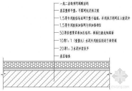 天津某公寓工程外墙外保温施工方案(挤塑聚苯板)