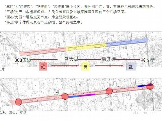 [石家庄]某县城道路景观规划设计